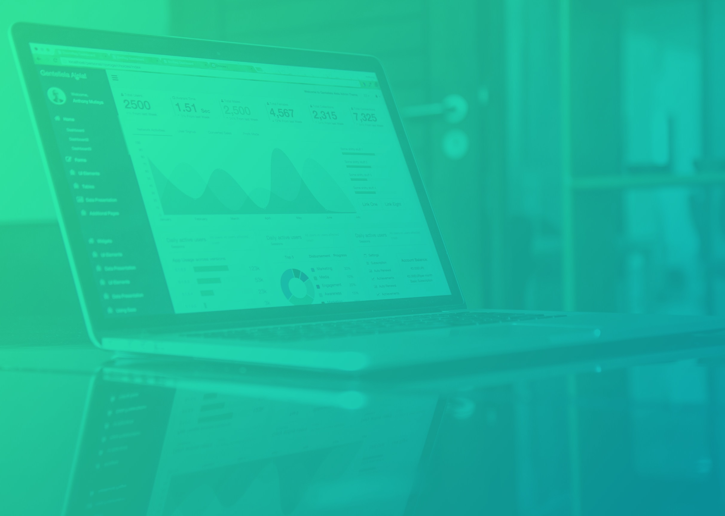 Goolge analytics on a desktop